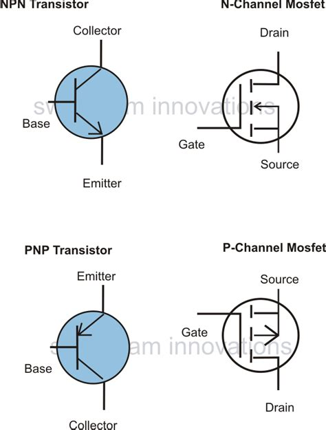 transistor mosfet comparing mosfets with bjtransistors pros and cons