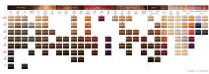 igora royal hair color pin by clau guerra on hair color chart colors