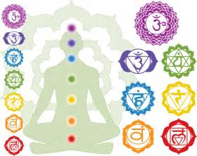 The third chakra or the solar plexus chakra is called manipura in