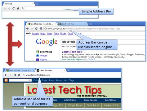Search From Chrome Address Bar Most Important Must Features In Chrome Unavailable In Ie And Ff Tech Tips