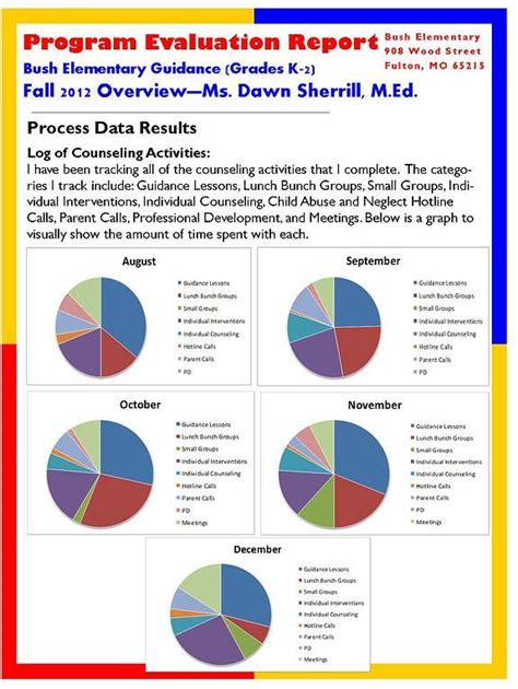 missouri school counseling 17 best images about teaching resources data collection