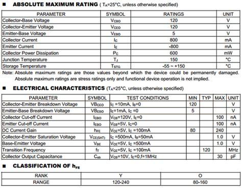 transistor d2012 application note 2sc2235 pdf
