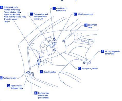 fuse box for 2004 nissan sentra wiring diagram manual