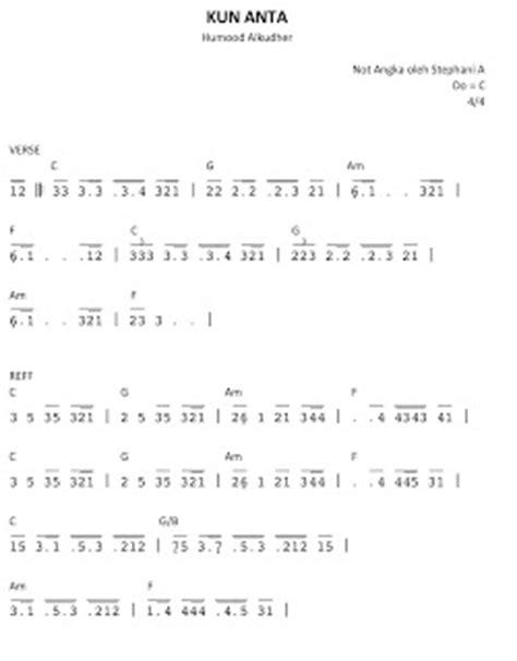 download lagu kun anta play the piano kun anta humood not angka