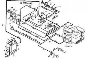 mower starter wiring diagram wedocable