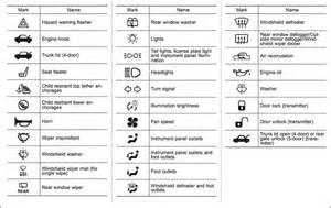 Vauxhall Combo Warning Lights Symbols Subaru Dashboard Lights Table Explaining What Symbol Means