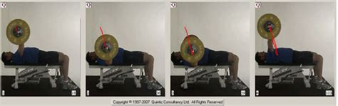 bench press negatives acceleration quintic sports