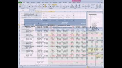 excel powerpivot analysis  sunlight service resource planning youtube