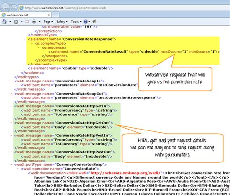 Website Testing Tutorial Manual   web service testing a beginner s tutorial