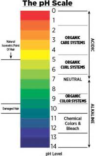 ph color scale organic hair color systems