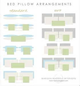 Bed Sizes Chart European Top Tips For Arranging Pillows On Your Bed Functional
