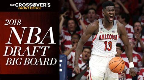 nba news scores stats basketball si