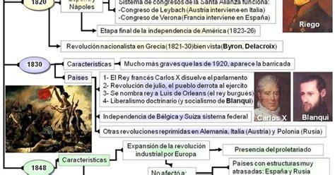 he historia de espaa 8468235792 esquemas de historia universal y de espa 241 a los he ido realizando a lo largo de muchos a 241 os los