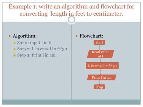 algorithm to flowchart converter flowcharts and algorithms
