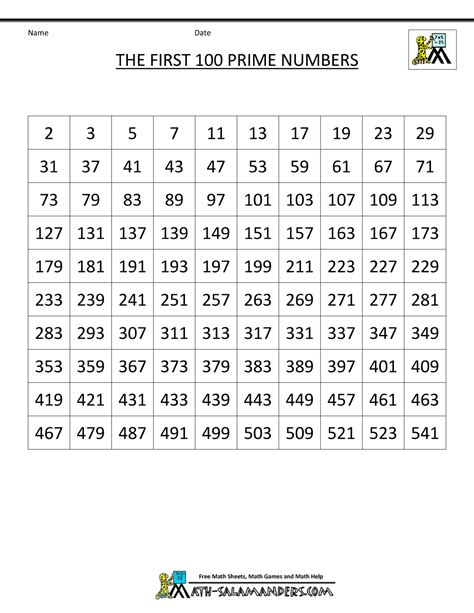 printable prime numbers 1 100 first 100 prime numbers pictures