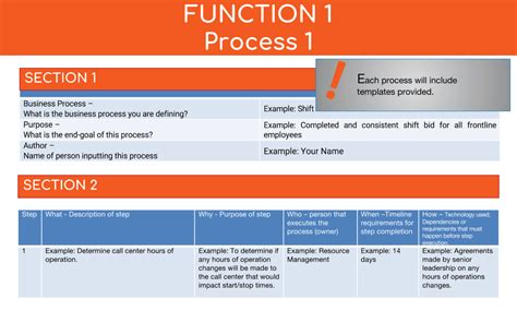 Process Documentation Template