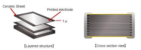 mlcc capacitor structure micro tec co ltd screen printer mlcc