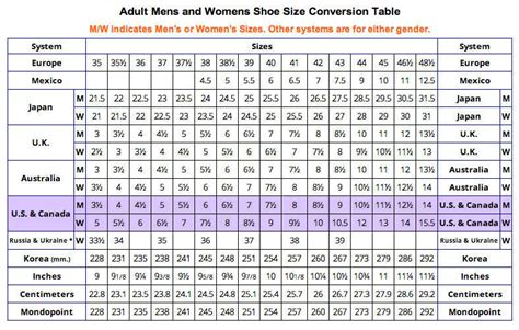 shoe size chart ebay shoe size conversion table shoe size conversion ebay
