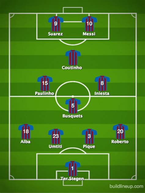 barcelona line up now or never the 2017 18 transfer thread page 69