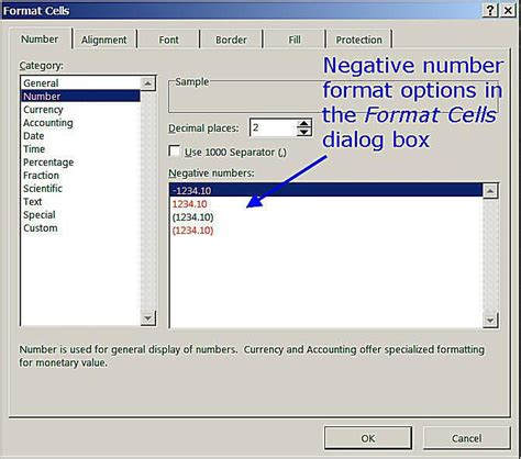 format excel cell javascript formatting negative long and special numbers in excel