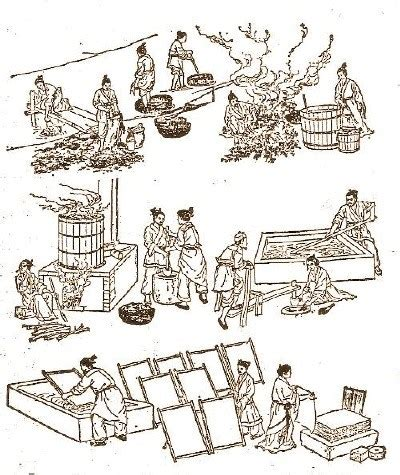 Ancient China Paper Process - the history and of paper journey in