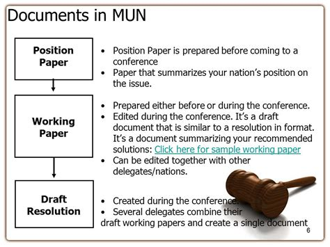 how to write a mun position paper munyp procedures ppt