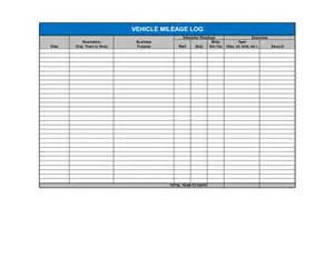 Vehicle Policy Template by Best Photos Of Company Truck Usage Policy Company