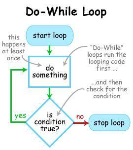 pattern program in java using while loop javascript syntax phpsourcecode net