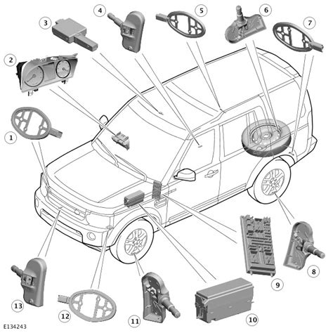 tire pressure monitoring 2012 jaguar xk parking system tire sensor location get free image about wiring diagram