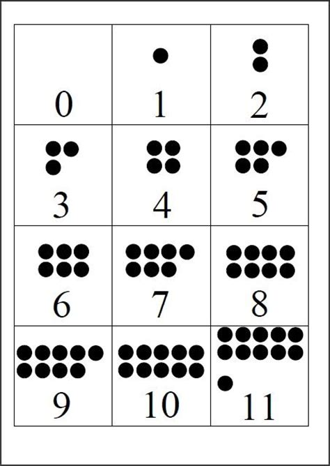 Math Dot Card Templates by Number Cards With Dots 0 11 Ten Frames