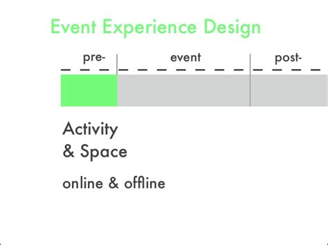 event design experience event experience design human interactions at conferences