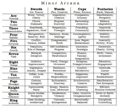meaning of decks 25 best ideas about tarot card meanings on