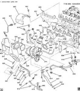 engine diagrams chevy hhr network