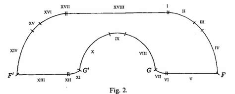 moving a couch around a corner mg metric geometry what s the name of this geometric