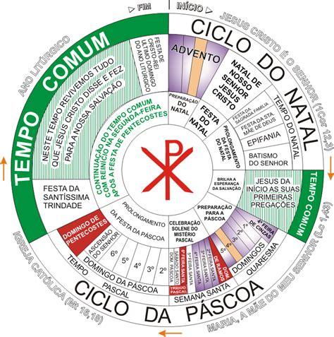 Calendario A C Mater Misericordae Ano Liturgico