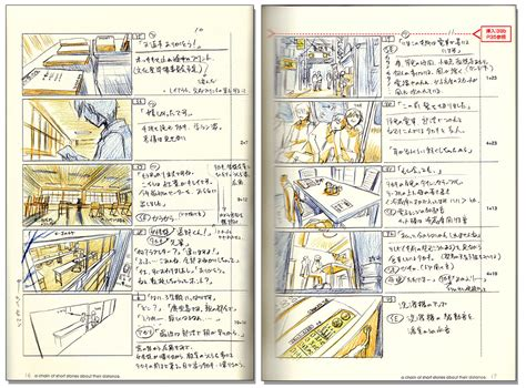 animation from concept to production books what are the different colors in anime production drawings