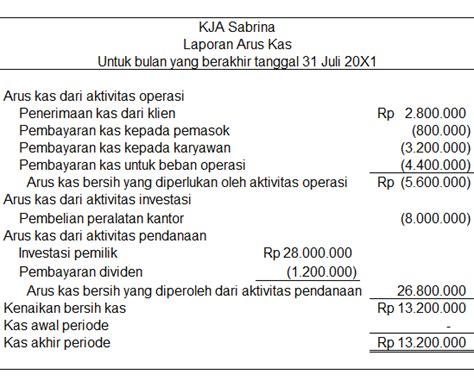 format laporan analisis jurnal contoh analisis faktur agape locs