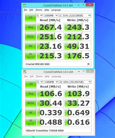crystal disk bench it s time why you need to upgrade to an ssd right now