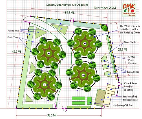 Dmk Permaculture Permaculture Mandala Garden Chicken Permaculture Garden Layout