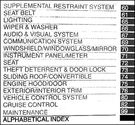 small engine service manuals 1993 toyota 4runner engine control 2004 toyota 4runner engine service manual toyota tacoma 4runner t100 1993 2004 haynes