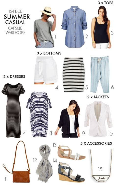 2016 wardrobe capsule for women re inspiration capsule wardrobe page 2 blogs forums