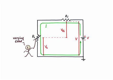 simple electrical circuit resistor how do we create dynamic resistance
