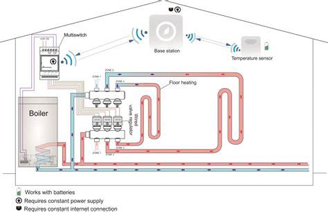 grundfos zone valve wiring diagram wiring diagrams