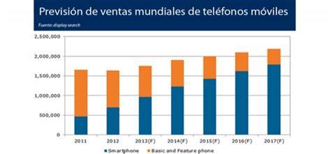 salario minimo servicio domestico uruguay newhairstylesformen2014 sueldo minimo empleada domestica 2015 uruguay autos post