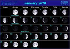 Calendar 2018 With Moon Phases Phases Of The Moon With Rise And Set Calendar Template 2016