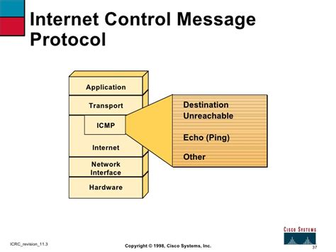 internet control message protocol 08 module interconnecting cisco router