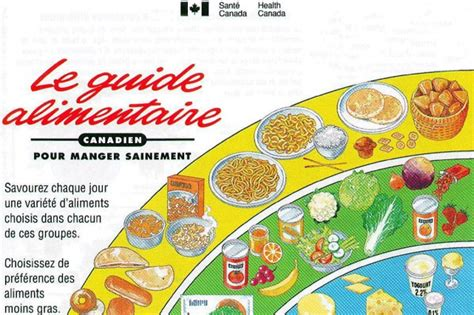 guida alimentare guide alimentaire quelle place pour l industrie trois