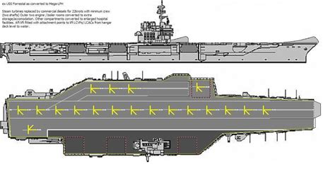aircraft carriers ii closed to posting page 94 china