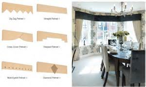Curtains Melbourne Padded Pelmets Gallery » New Home Design