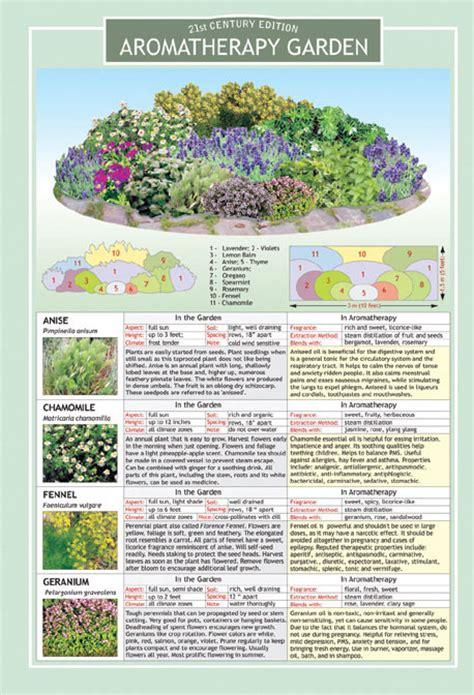 garden chart aromatherapy garden chart